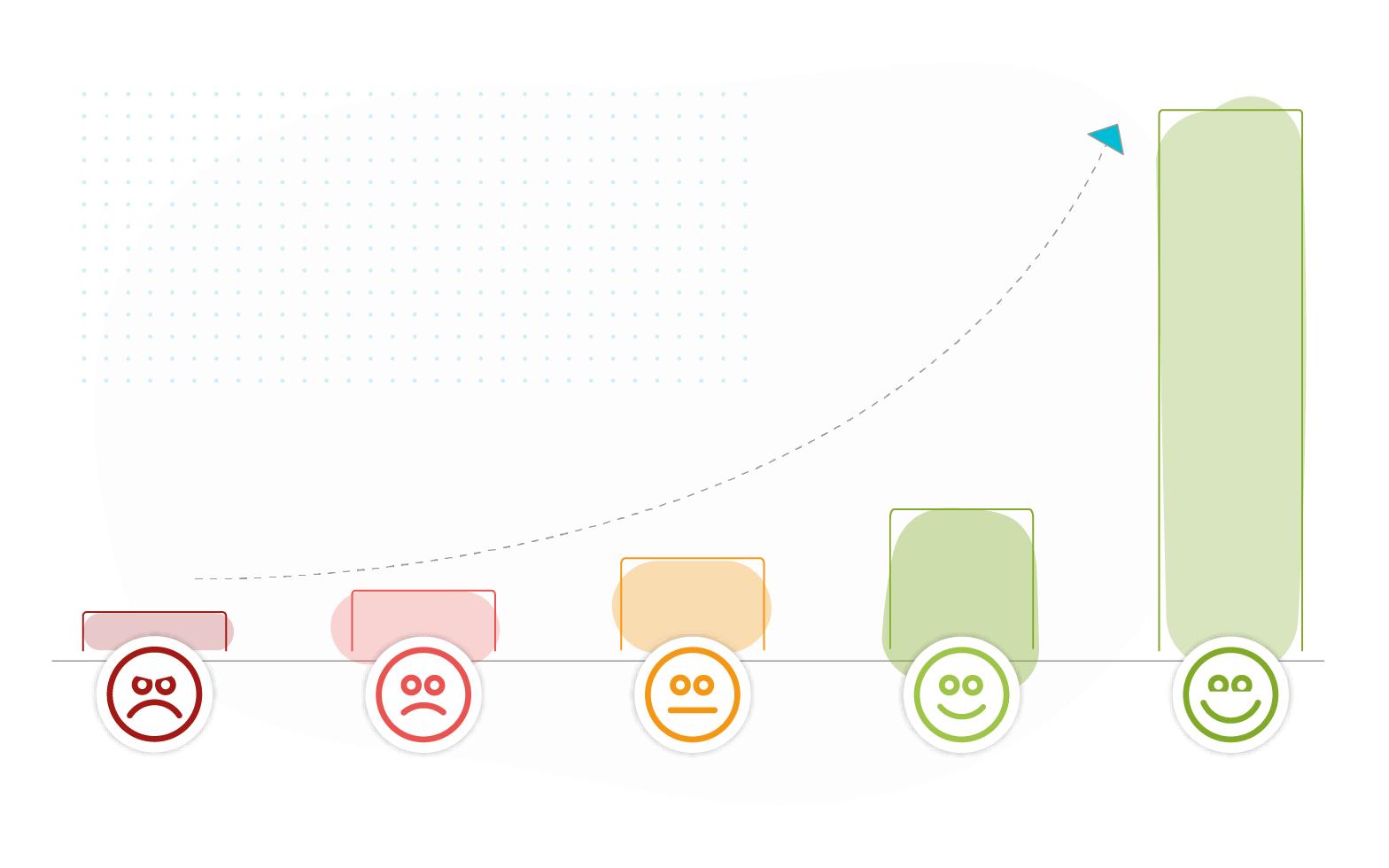 Improve survey response rate graph