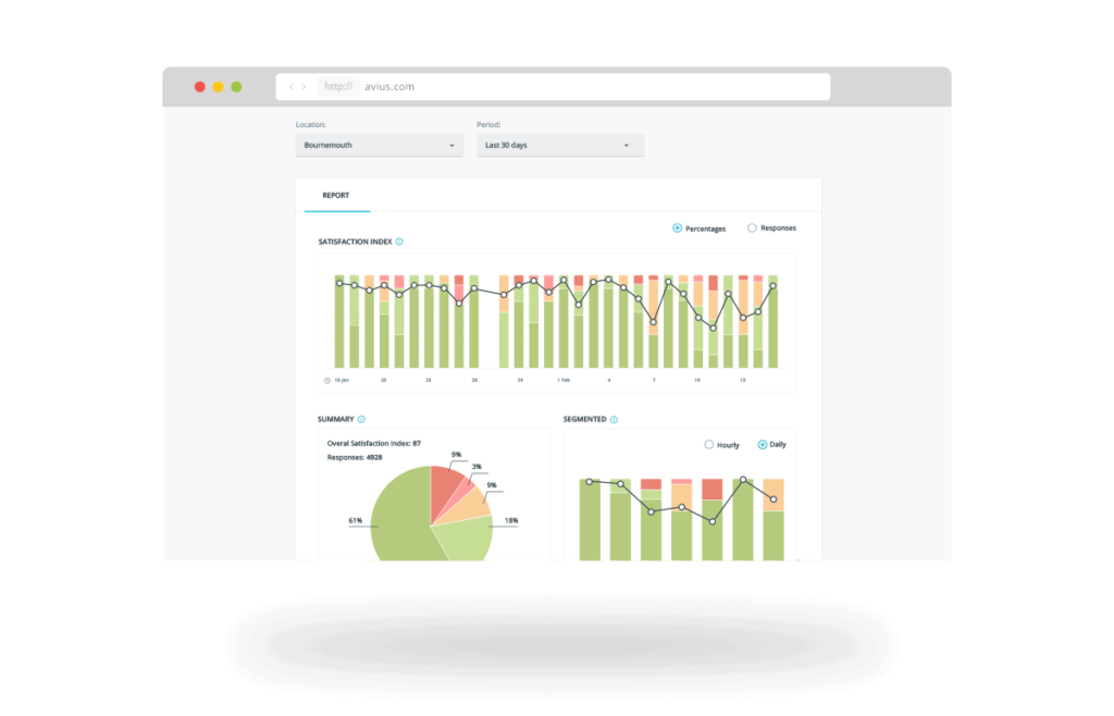Survey Results Dashboard