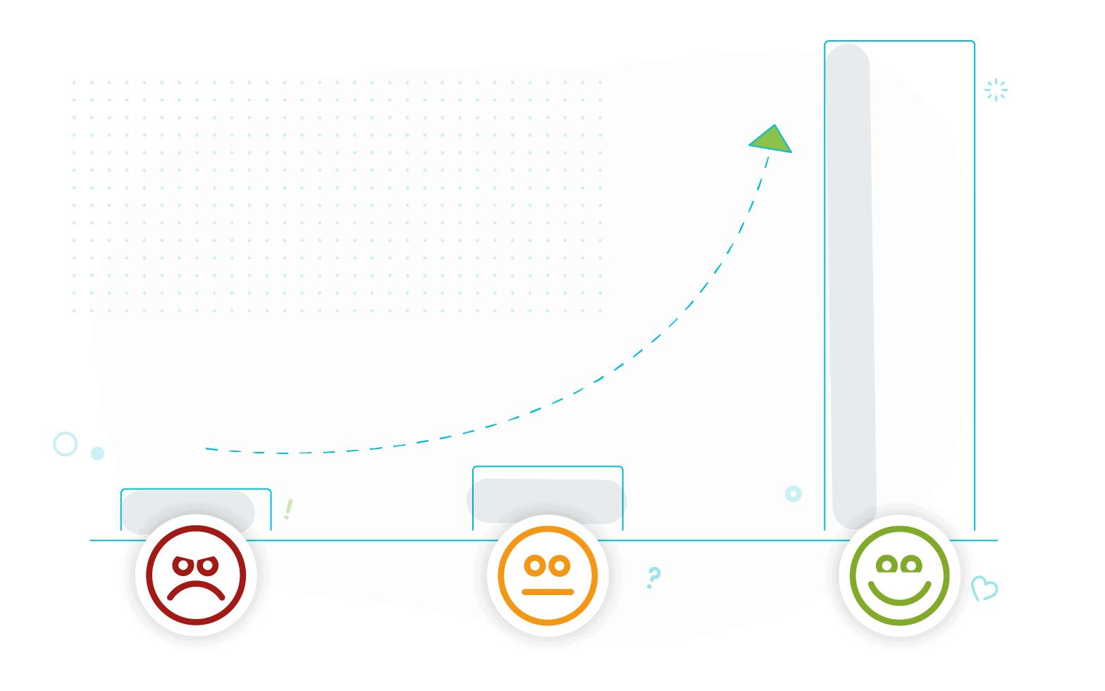 CX strategy graph