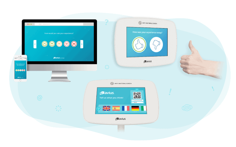 illustration presenting Avius kiosk surveys, Gestures touchless surveys, and online surveys