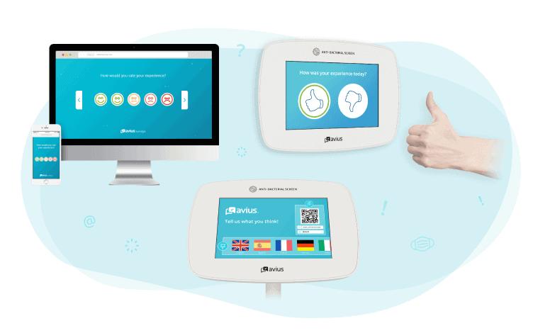 illustration presenting Avius kiosk surveys, Gestures touchless surveys, and online surveys