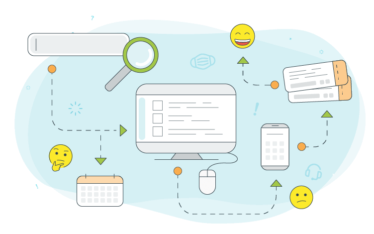 an illustration representing different stages of the customer journey